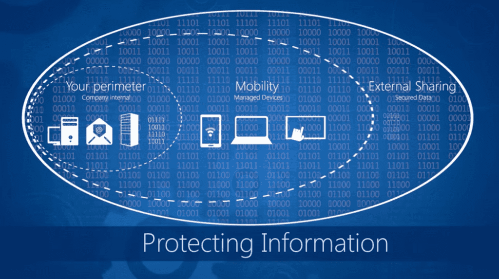 protecting information graphic