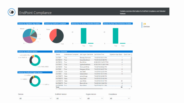endpoint compliance screenshot