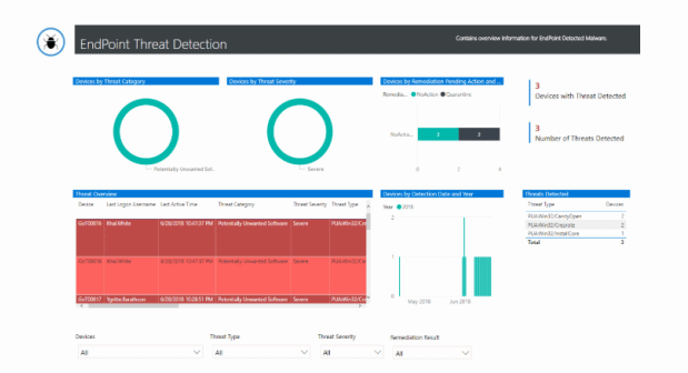 endpoint threat detection screenshot