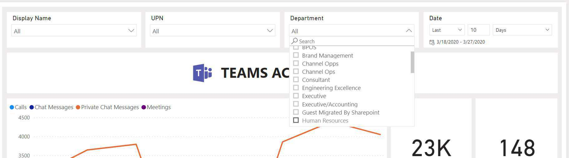 microsoft teams monitoring